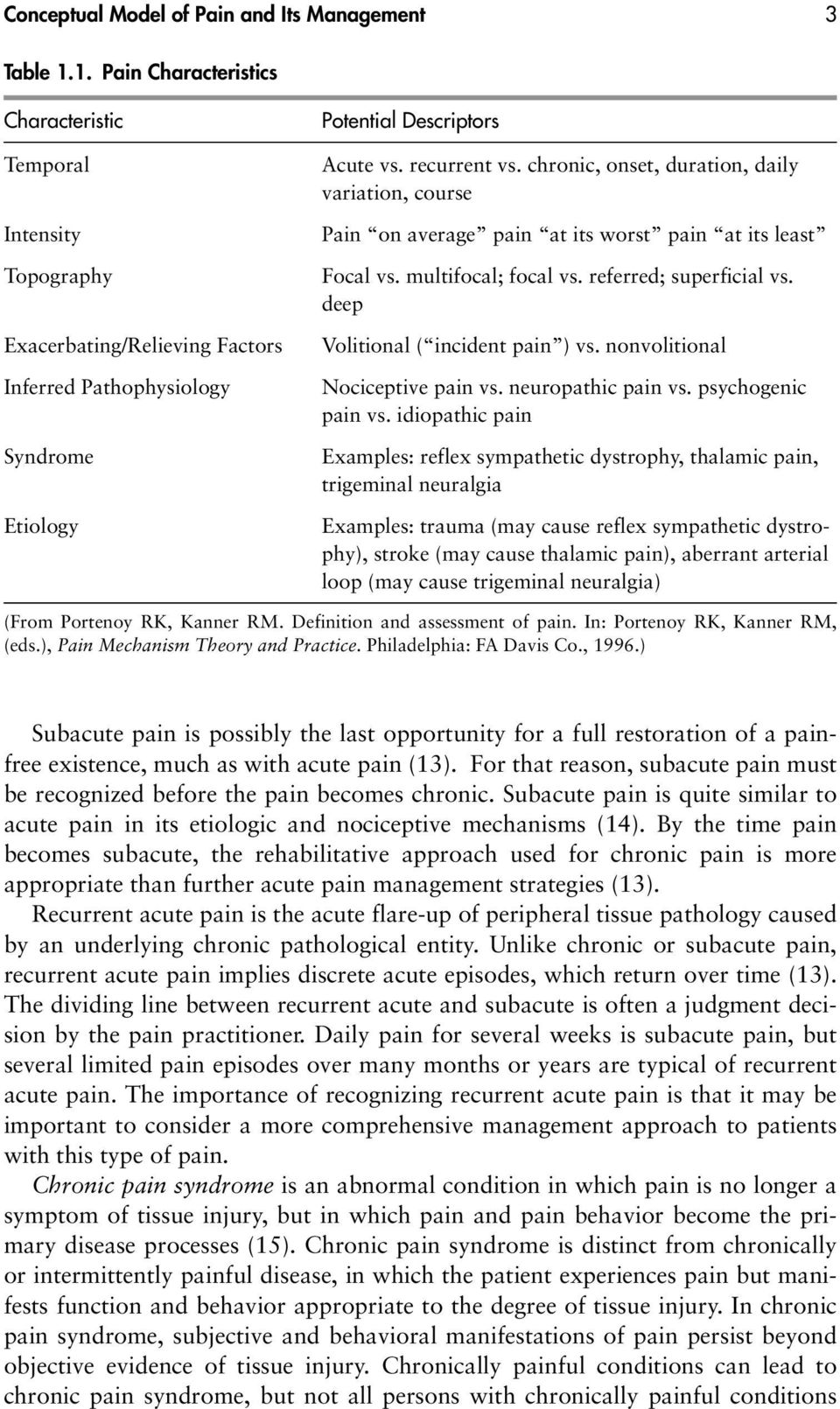 chronic, onset, duration, daily variation, course Pain on average pain at its worst pain at its least Focal vs. multifocal; focal vs. referred; superficial vs. deep Volitional ( incident pain ) vs.