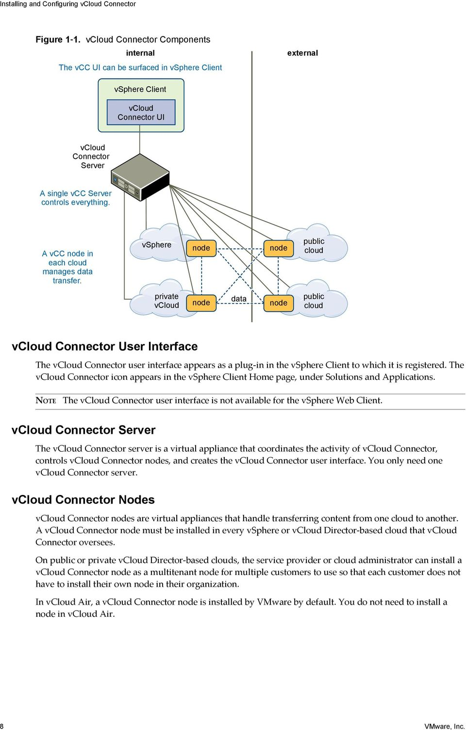 A vcc node in each cloud manages data transfer.