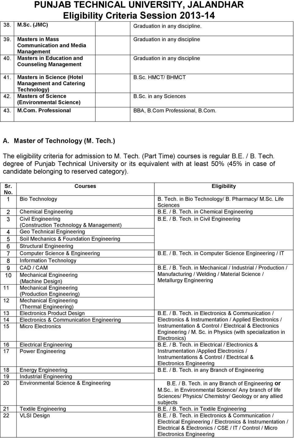 ology (M. Tech.) The eligibility criteria for admission to M. Tech. (Part Time) courses is regular B.E. / B. Tech. degree of Punjab Technical University or its equivalent with at least 50% (45% in case of candidate belonging to reserved category).