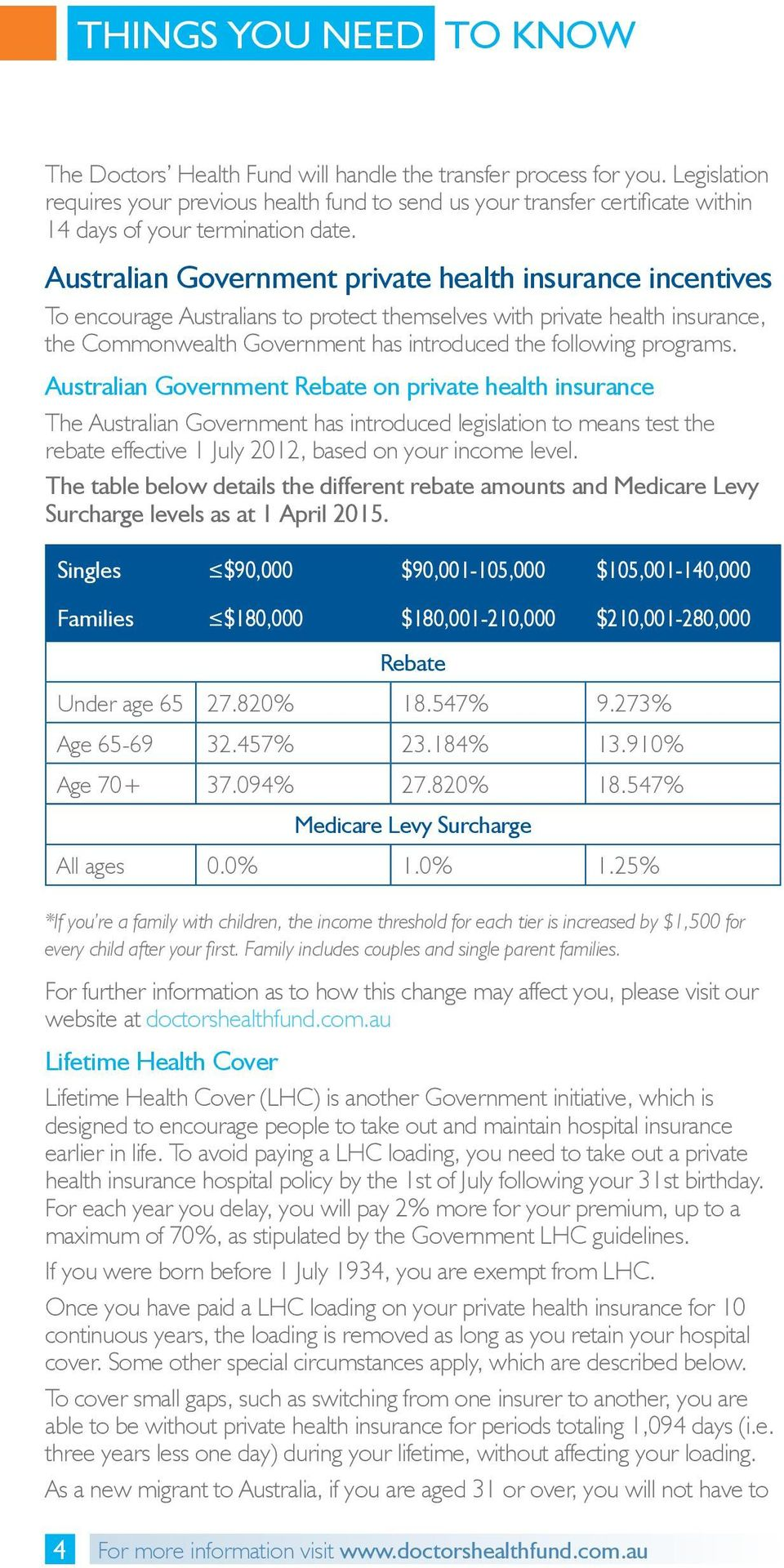Australian Government private health insurance incentives To encourage Australians to protect themselves with private health insurance, the Commonwealth Government has introduced the following