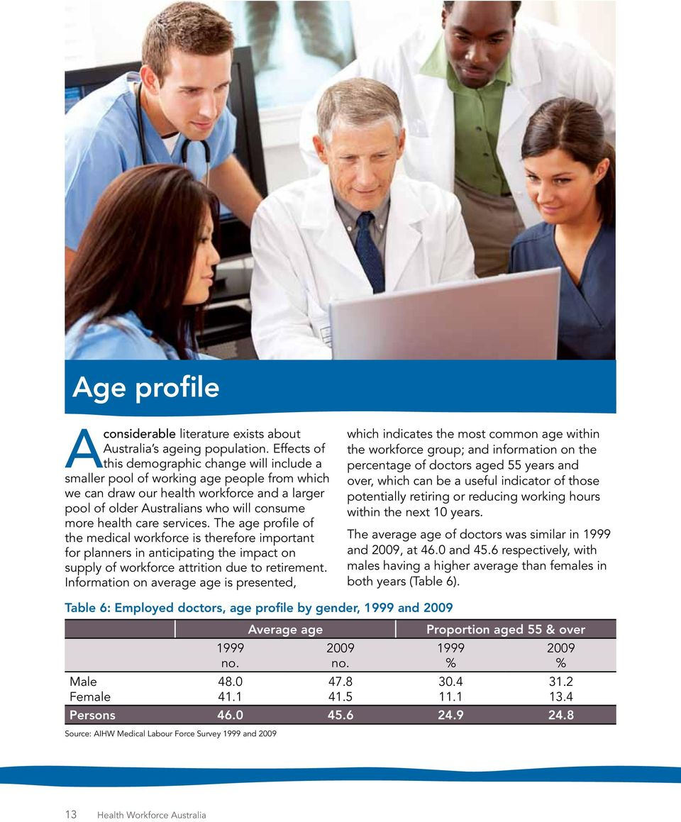 care services. The age profile of the medical workforce is therefore important for planners in anticipating the impact on supply of workforce attrition due to retirement.