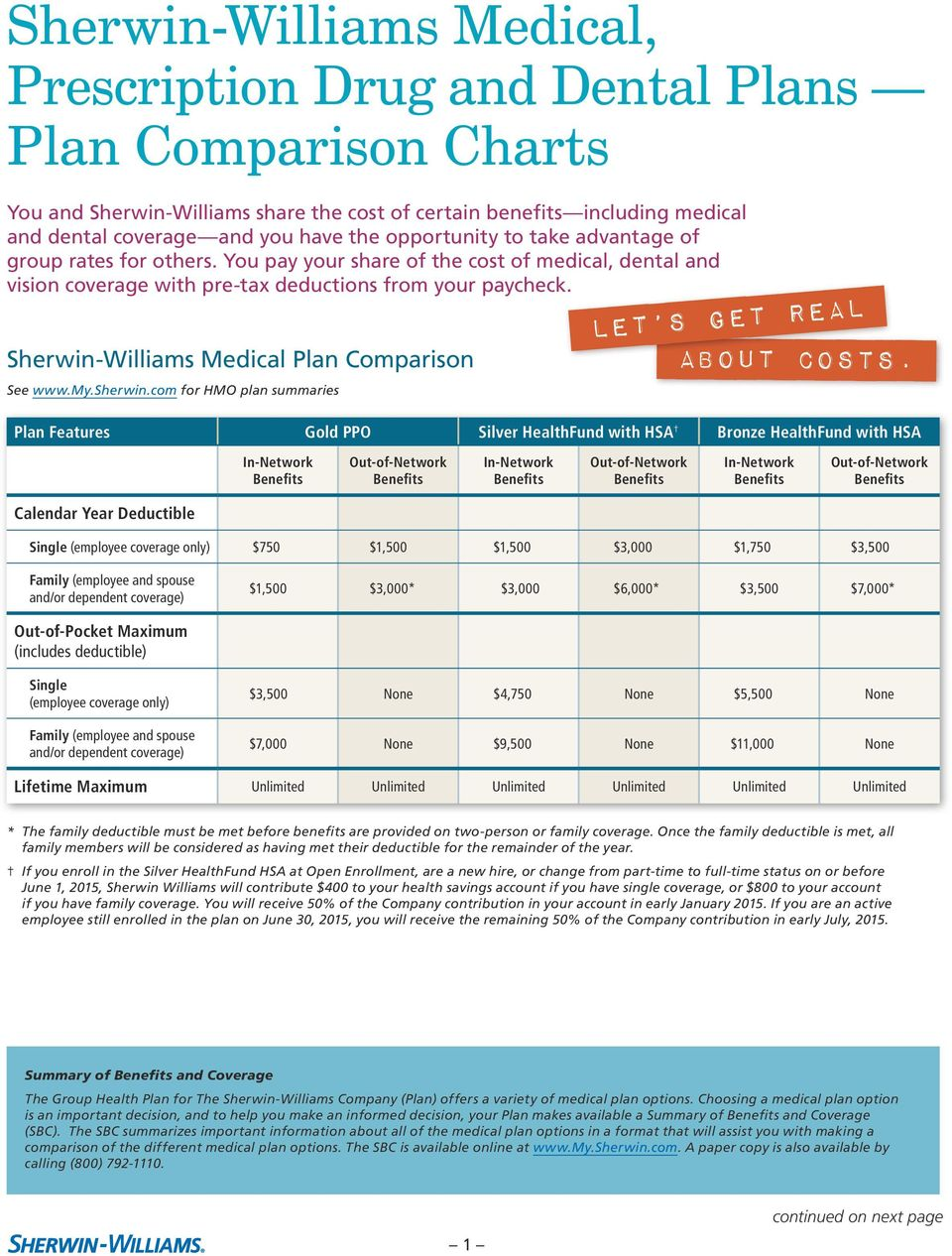 Sherwin-Williams Medical Plan Comparison See www.my.sherwin.com for HMO plan summaries Let s Get real about costs.