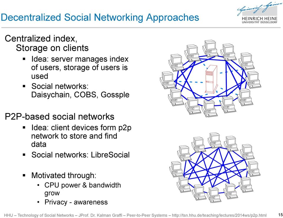 Gossple P2P-based social networks Idea: client devices form p2p network to store and find