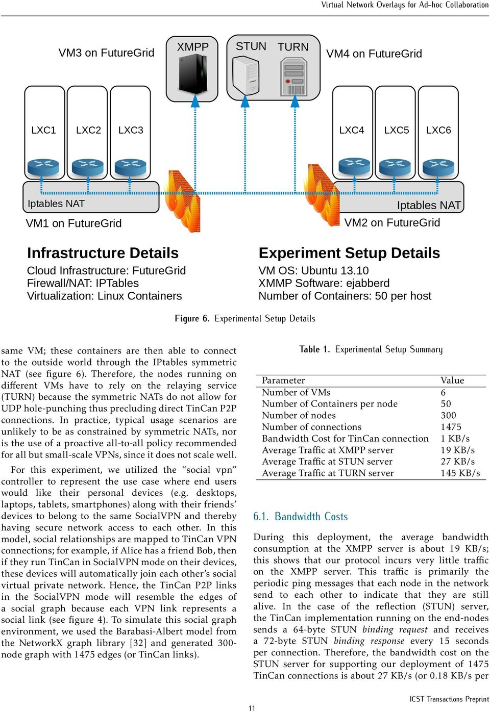 10 XMMP Software: ejabberd Number of Containers: 50 per host Figure 6.