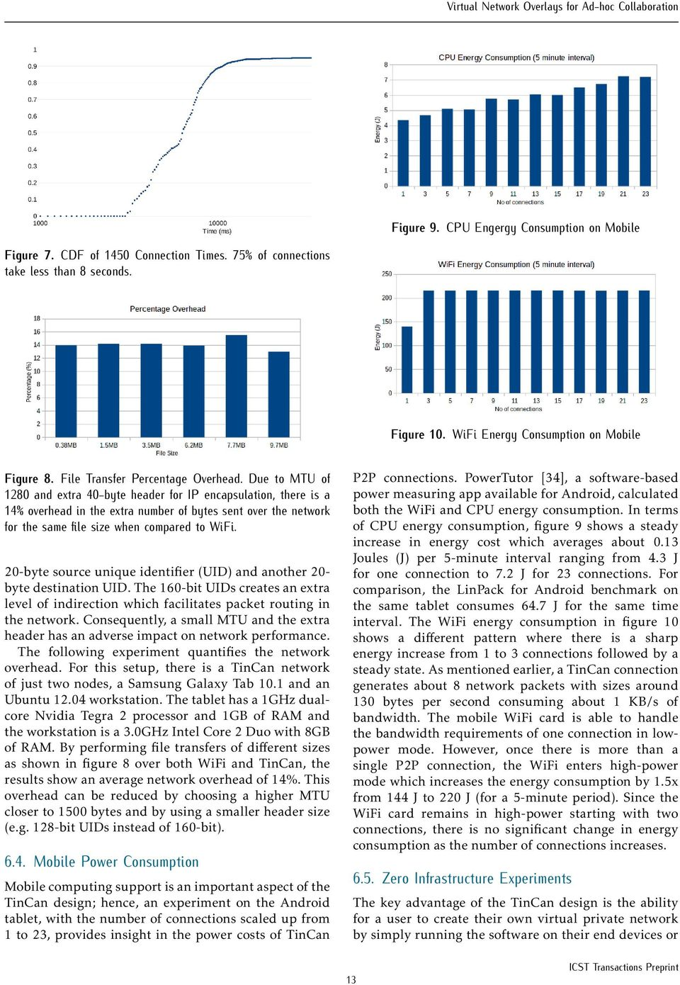 Due to MTU of 1280 and extra 40-byte header for IP encapsulation, there is a 14% overhead in the extra number of bytes sent over the network for the same file size when compared to WiFi.