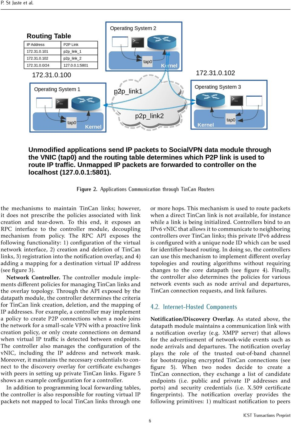 Kernel tap0 Unmodified applications send IP packets to SocialVPN data module through the VNIC (tap0) and the routing table determines which P2P link is used to route IP traffic.