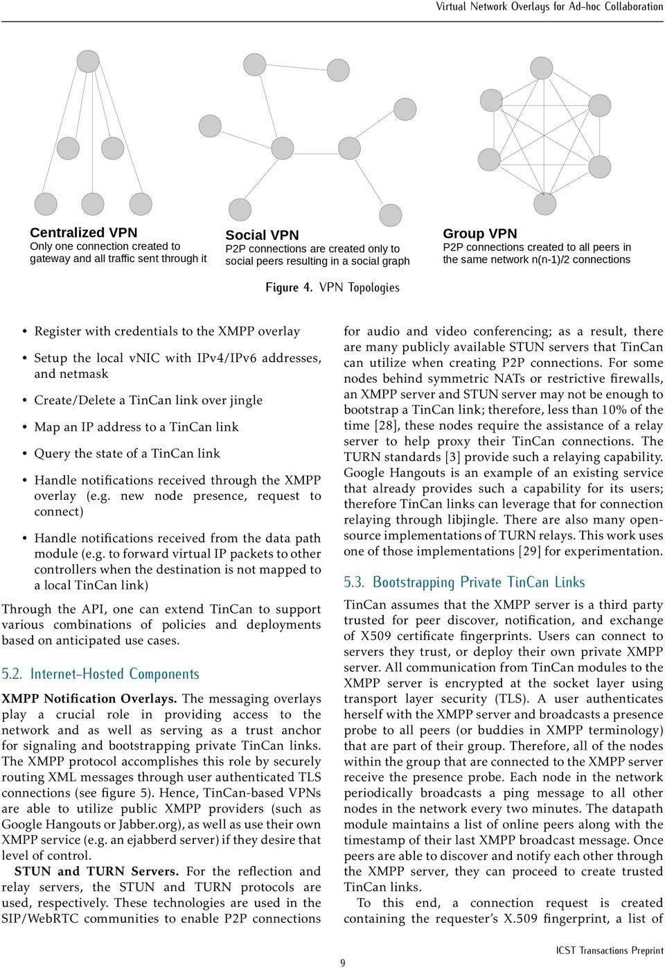VPN Topologies Group VPN P2P connections created to all peers in the same network n(n-1)/2 connections Register with credentials to the XMPP overlay Setup the local vnic with IPv4/IPv6 addresses, and