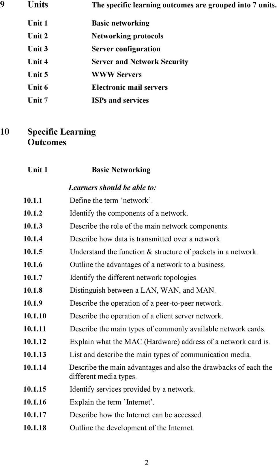 Specific Learning Outcomes Unit 1 Basic Networking Learners should be able to: 10.1.1 Define the term network. 10.1.2 Identify the components of a network. 10.1.3 Describe the role of the main network components.