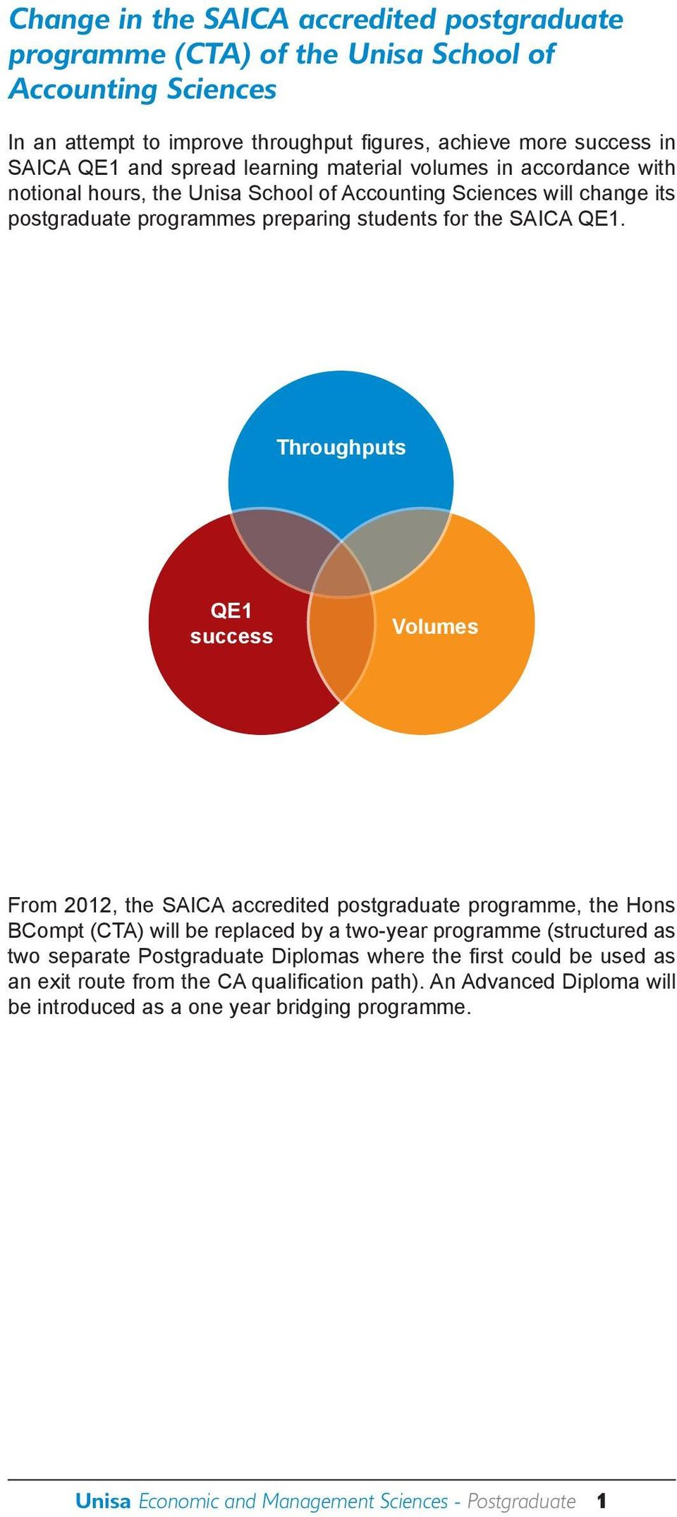 Throughputs QE1 success Volumes From 2012, the SAICA accredited postgraduate programme, the Hons BCompt (CTA) will be replaced by a two-year programme (structured as two separate