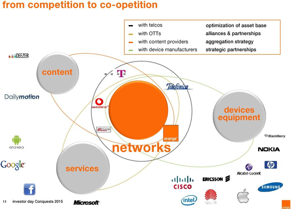 alliances & partnerships aggregation strategy strategic partnerships