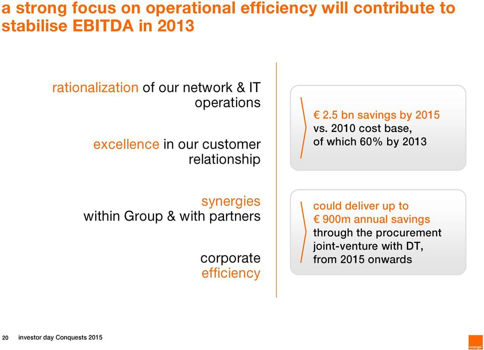 2010 cost base, of which 60% by 2013 synergies within Group & with partners corporate efficiency could