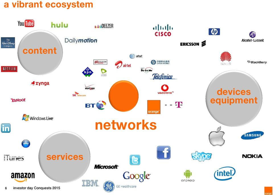 equipment networks