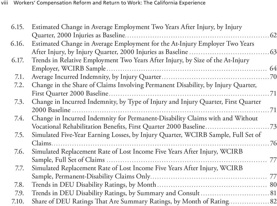 Trends in Relative Employment Two Years After Injury, by Size of the At-Injury Employer, WCIRB Sample... 64 7.1. Average Incurred Indemnity, by Injury Quarter...70 7.2.