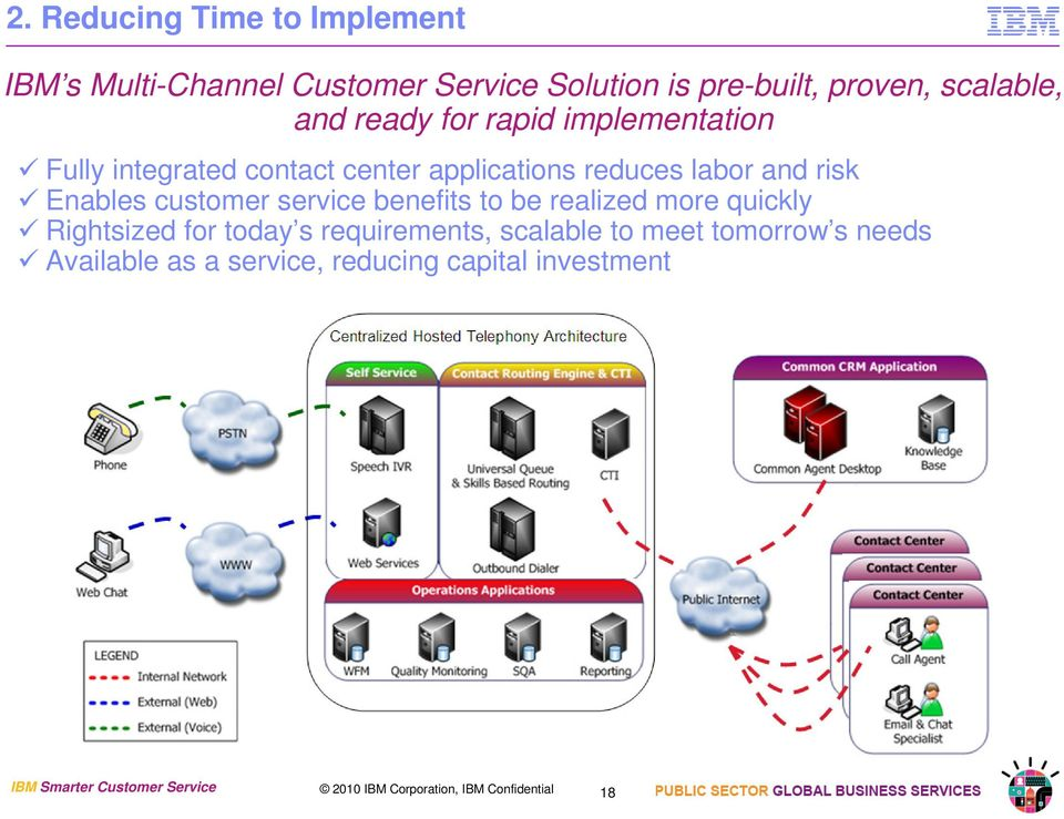 service benefits to be realized more quickly Rightsized for today s requirements, scalable to meet tomorrow s needs