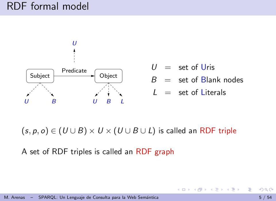 is called an RDF triple A set of RDF triples is called an RDF graph