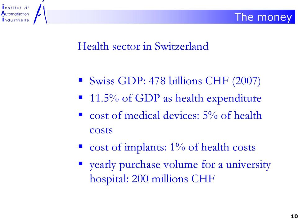 5% of GDP as health expenditure cost of medical devices: 5% of