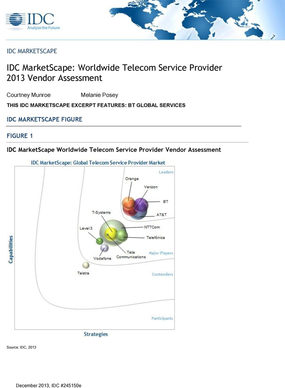 BT GLOBAL SERVICES IDC MARKETSCAPE FIGURE FIGURE 1 IDC MarketScape Worldwide