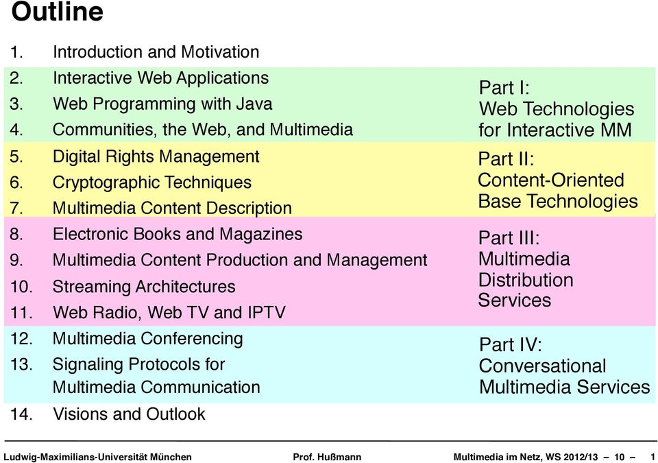 Multimedia Content Production and Management 10. Streaming Architectures 11. Web Radio, Web TV and IPTV 12. Multimedia Conferencing 13.