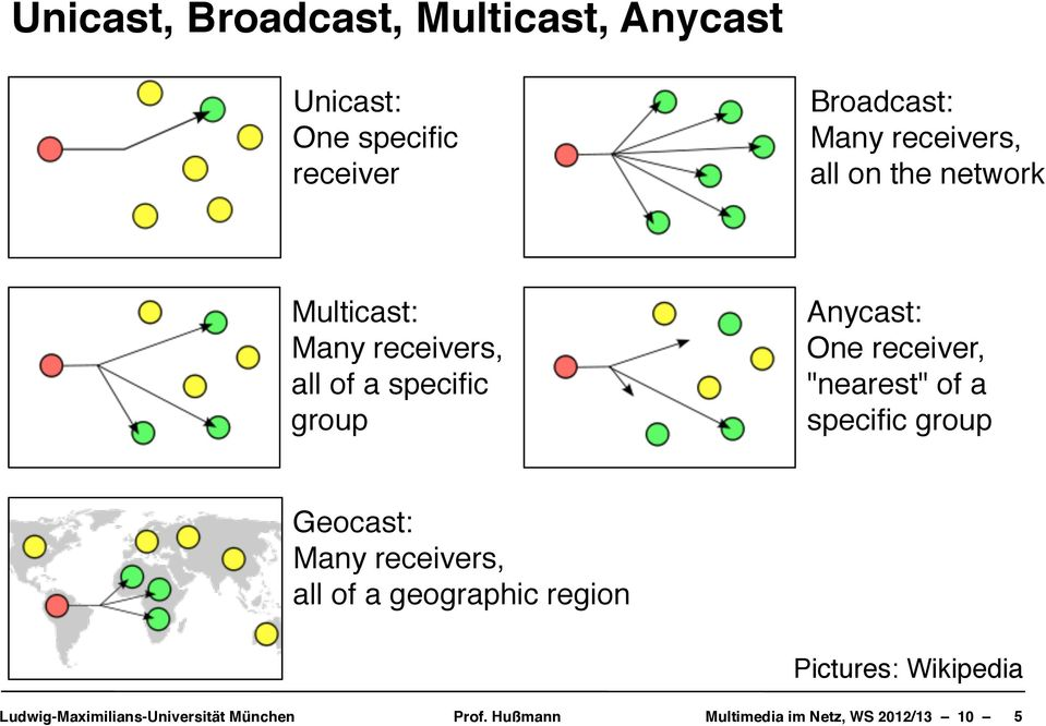 "all of a specific group Anycast: One receiver, ""nearest"" of a specific"
