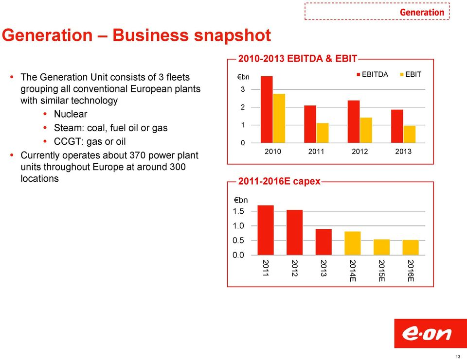 CCGT: gas or oil Currently operates about 370 power plant units throughout Europe at around 300 locations