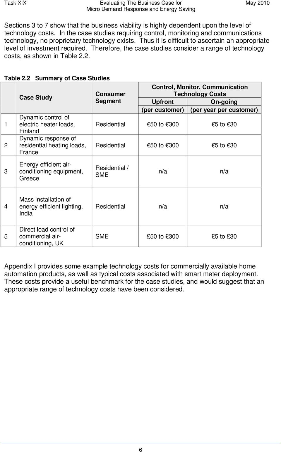 Therefore, the case studies consider a range of technology costs, as shown in Table 2.