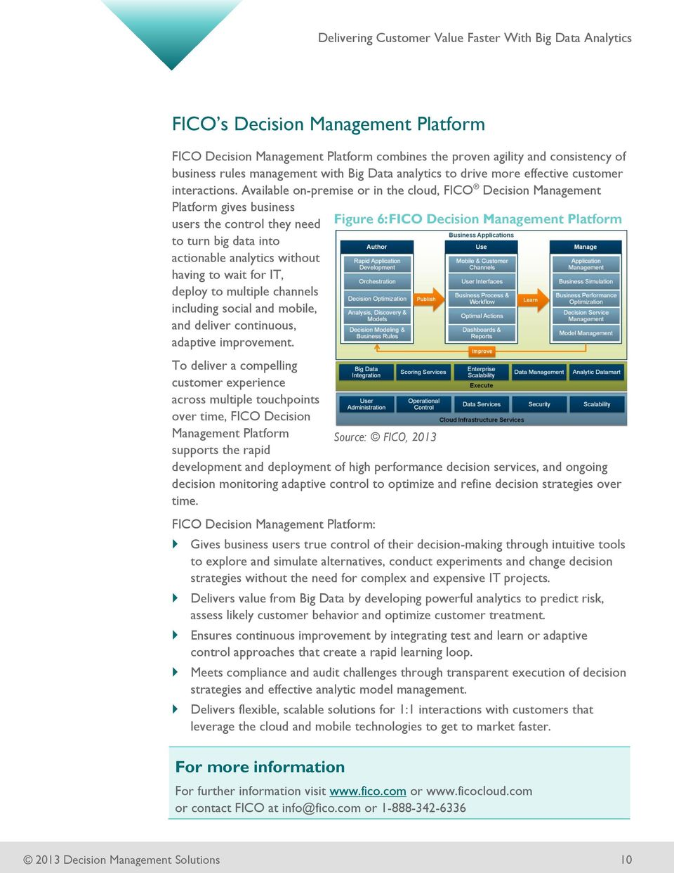 Available on-premise or in the cloud, FICO Decision Management Platform gives business users the control they need Figure 6: FICO Decision Management Platform to turn big data into actionable