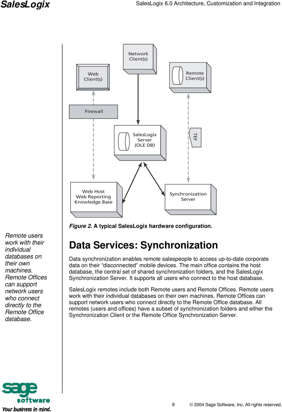 Data Services: Synchronization Data synchronization enables remote salespeople to access up-to-date corporate data on their disconnected mobile devices.