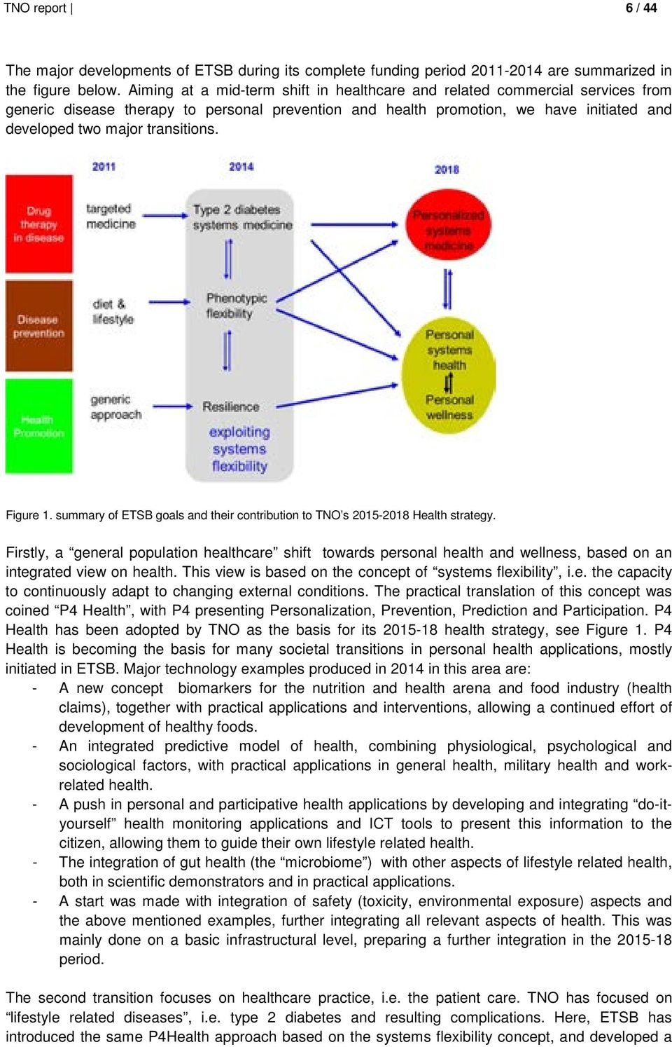 transitions. Figure 1. summary of ETSB goals and their contribution to TNO s 2015-2018 Health strategy.