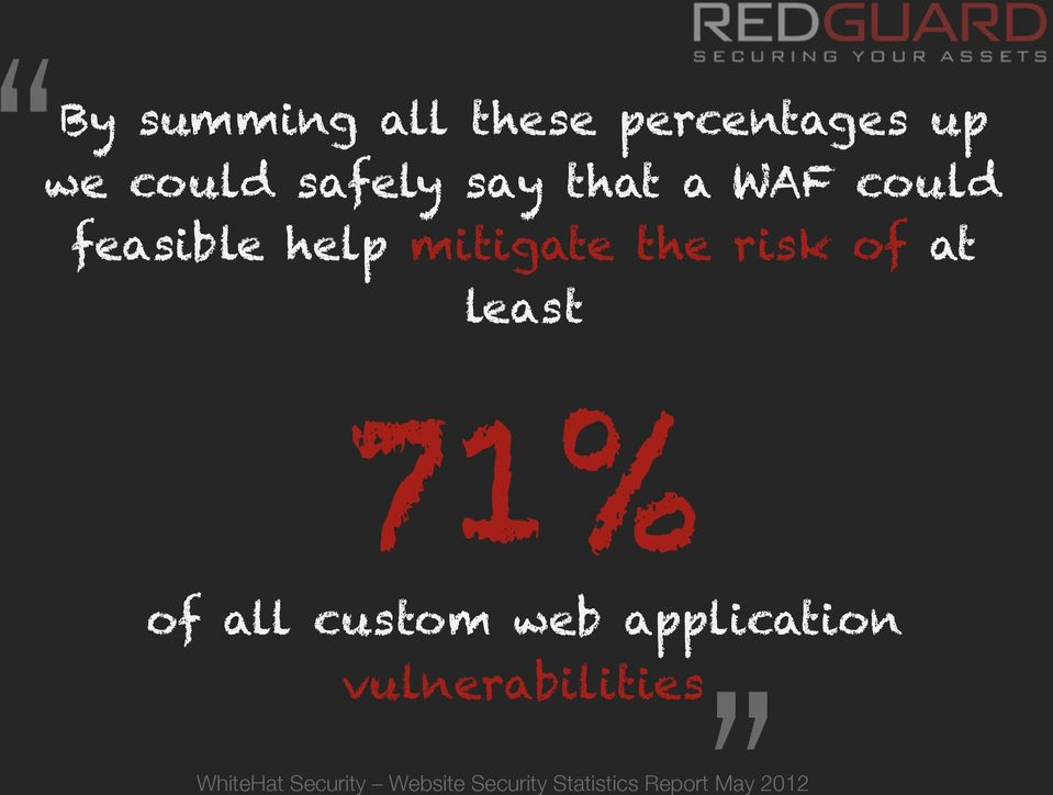 least 71% of all custom web application vulnerabilities
