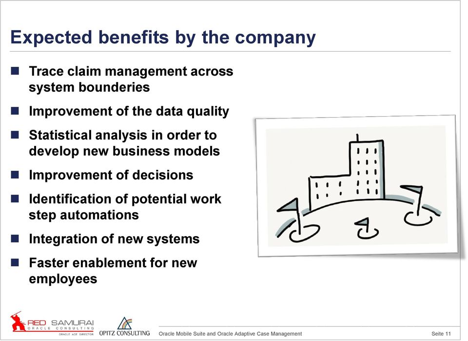 develop new business models Improvement of decisions Identification of