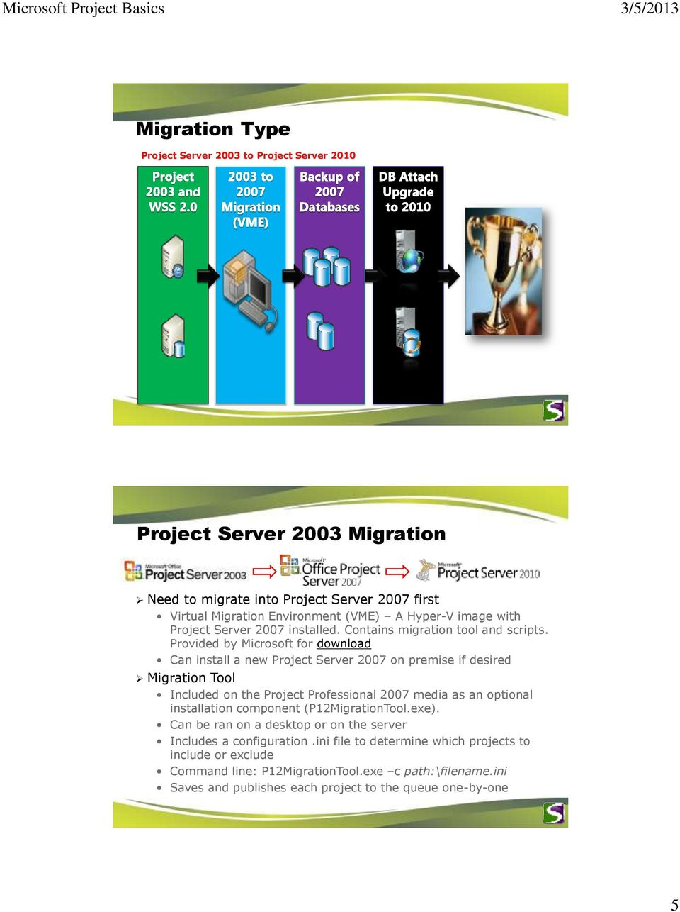 Provided by Microsoft for download Can install a new Project Server 2007 on premise if desired Migration Tool Included on the Project Professional 2007 media as an optional