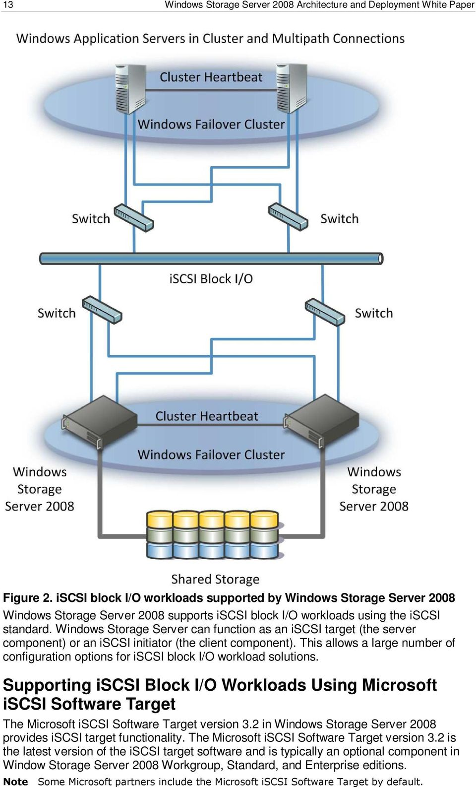 Windows Storage Server can function as an iscsi target (the server component) or an iscsi initiator (the client component).