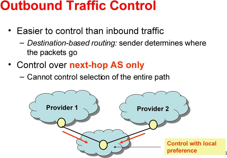 go Control over next-hop AS only Cannot control selection of the