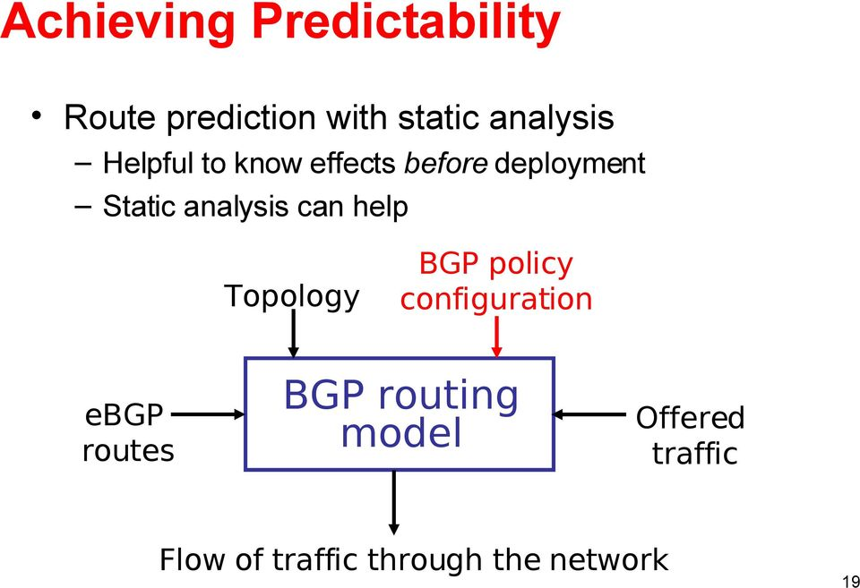 analysis can help Topology BGP policy configuration ebgp