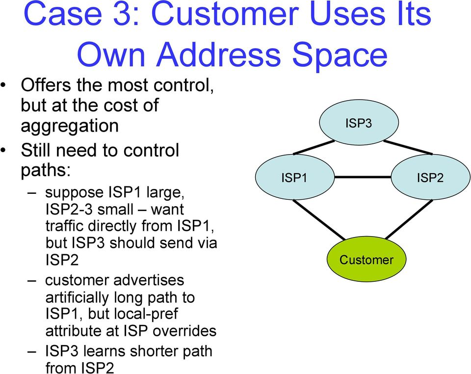 directly from ISP1, but ISP3 should send via ISP2 customer advertises artificially long path