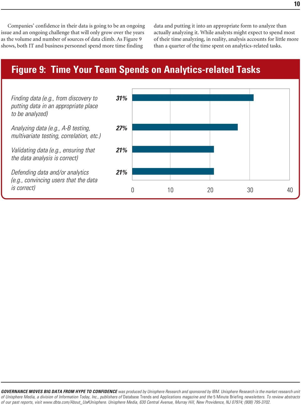 While analysts might expect to spend most of their time analyzing, in reality, analysis accounts for little more than a quarter of the time spent on analytics-related tasks.
