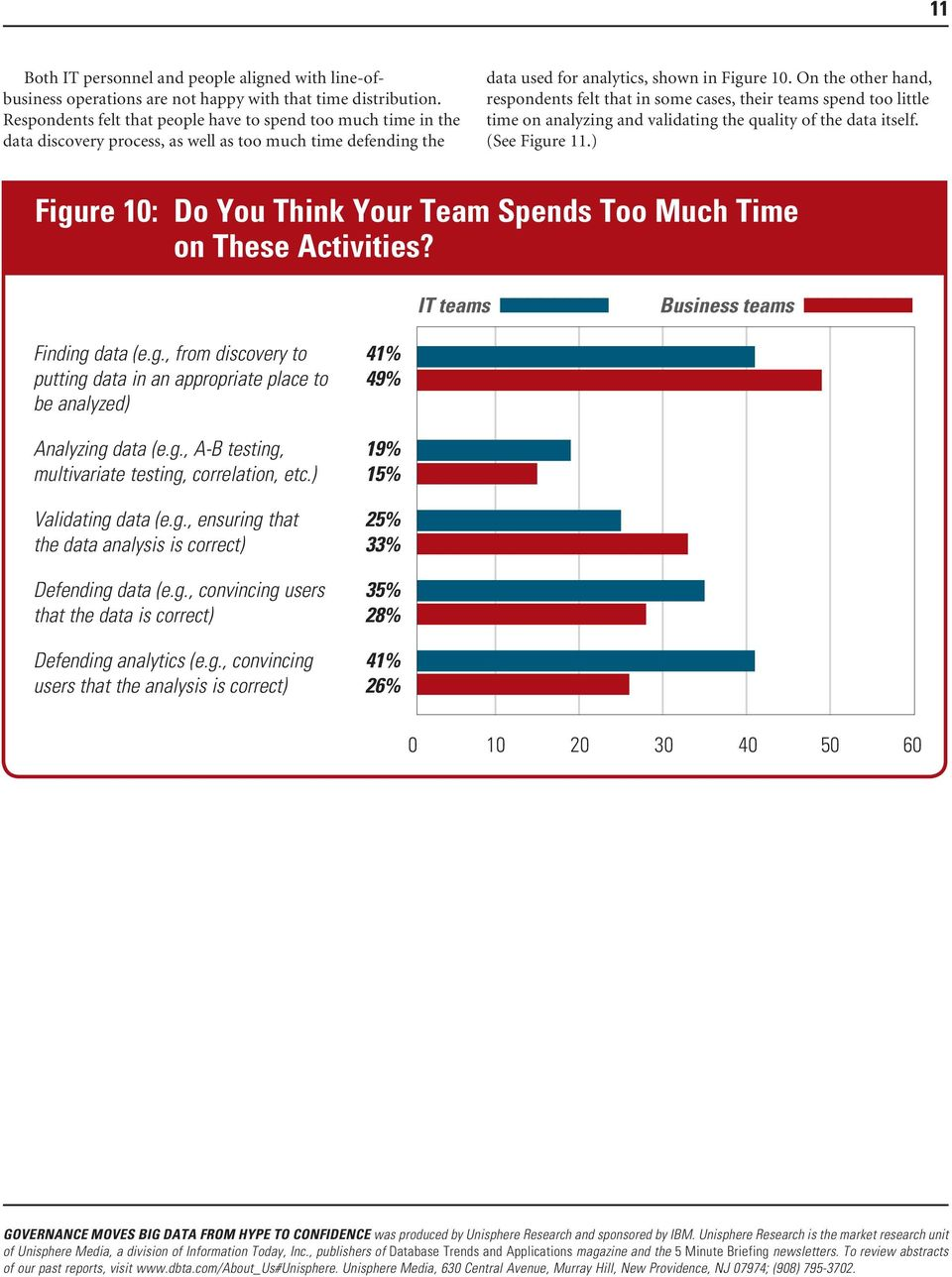 On the other hand, respondents felt that in some cases, their teams spend too little time on analyzing and validating the quality of the data itself. (See Figure 11.