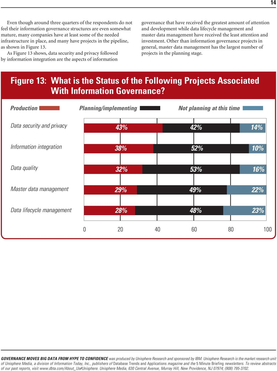 As Figure 13 shows, data security and privacy followed by information integration are the aspects of information governance that have received the greatest amount of attention and development while