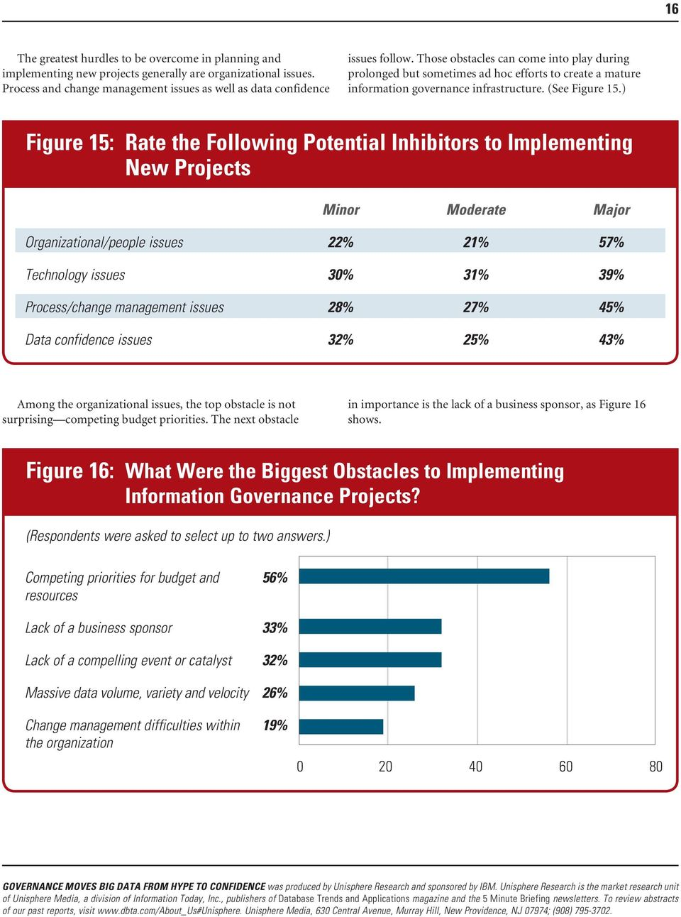 ) Figure 15: Rate the Following Potential Inhibitors to Implementing New Projects Minor Moderate Major Organizational/people issues 22% 21% 57% Technology issues 30% 31% 39% Process/change management