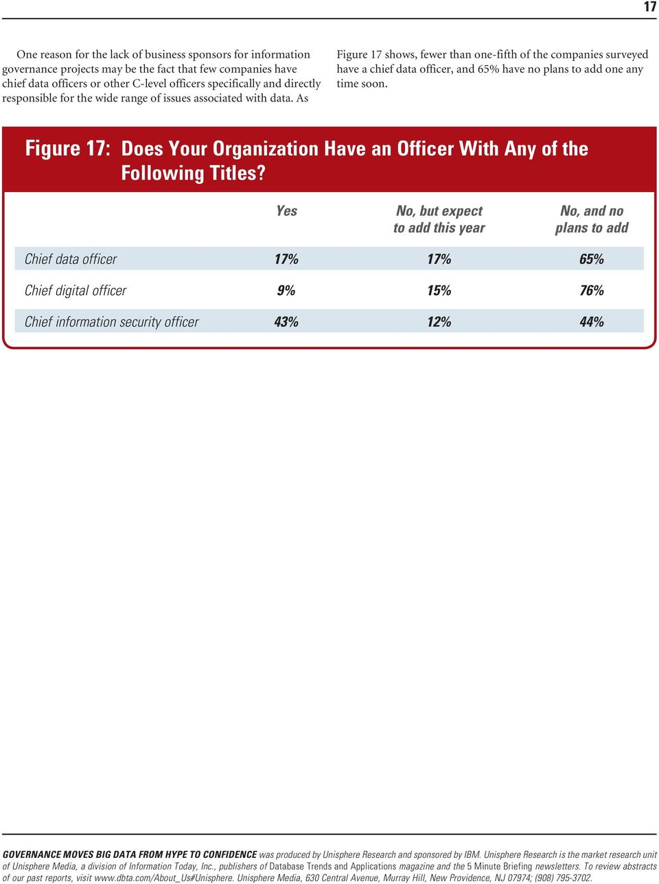 As Figure 17 shows, fewer than one-fifth of the companies surveyed have a chief data officer, and 65% have no plans to add one any time soon.
