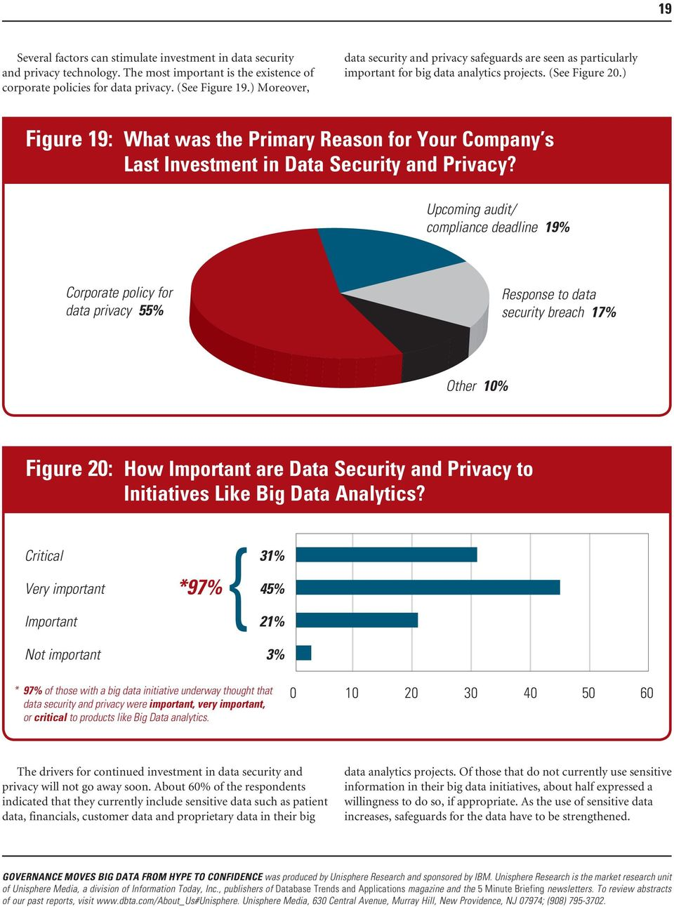 ) Figure 19: What was the Primary Reason for Your Company s Last Investment in Data Security and Privacy?