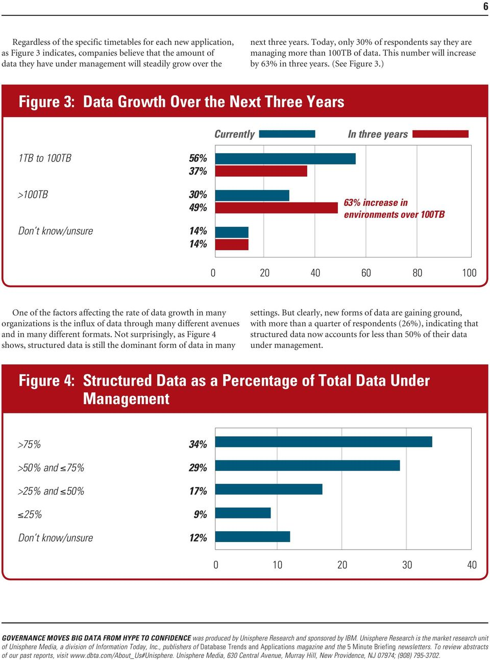 ) Figure 3: Data Growth Over the Next Three Years Currently nnnnnnnn In three years nnnnnnnn 1TB to 100TB 56% 37% >100TB 30% 49% Don t know/unsure 14% 14% 63% increase in environments over 100TB 0 20
