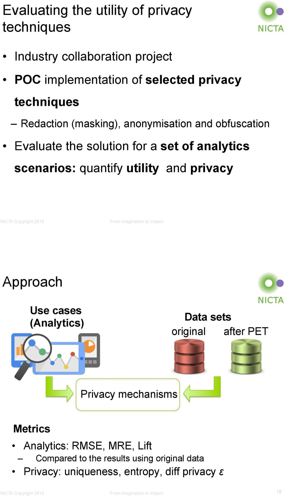 scenarios: quantify utility and privacy Approach Use cases (Analytics) Data sets original after PET Privacy