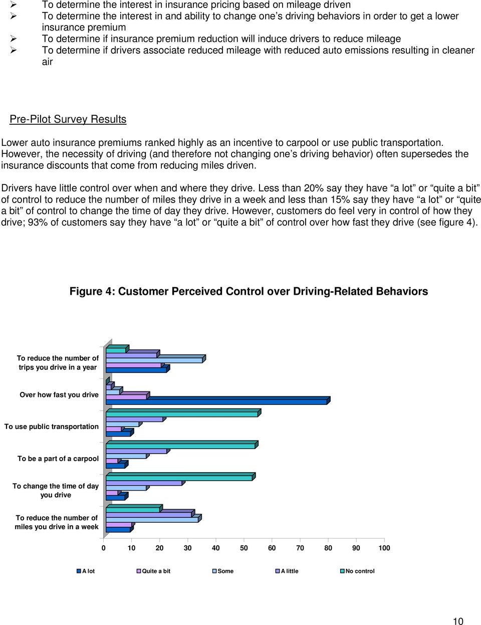 Results Lower auto insurance premiums ranked highly as an incentive to carpool or use public transportation.