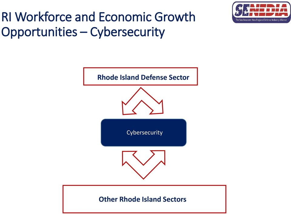 Rhode Island Defense Sector