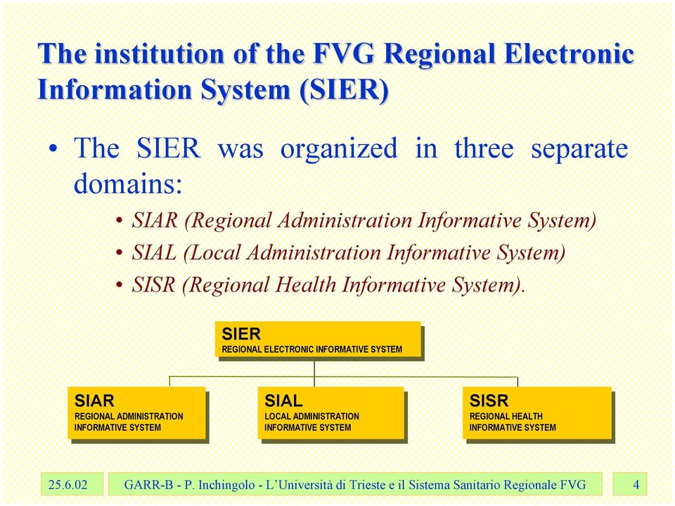 SIER REGIONAL ELECTRONIC INFORMATIVE SYSTEM REGIONAL ELECTRONIC INFORMATIVE SYSTEM SIAR REGIONAL ADMINISTRATION REGIONAL ADMINISTRATION INFORMATIVE SYSTEM INFORMATIVE