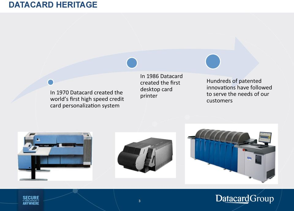 created the first desktop card printer Hundreds of patented