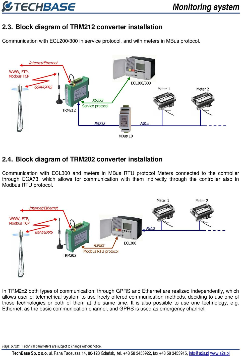 Block diagram of TRM202 converter installation Communication with ECL300 and meters in MBus RTU protocol Meters connected to the controller through ECA73, which allows for communication with them