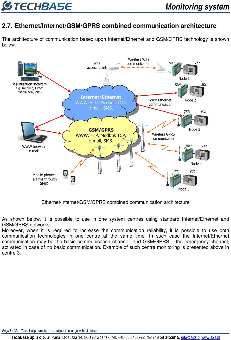 Wire Ethernet communication TRM Node 2 TRM ECL ECL WWW browser e-mail GSM/GPRS WWW, FTP, Modbus TCP, e-mail, SMS.