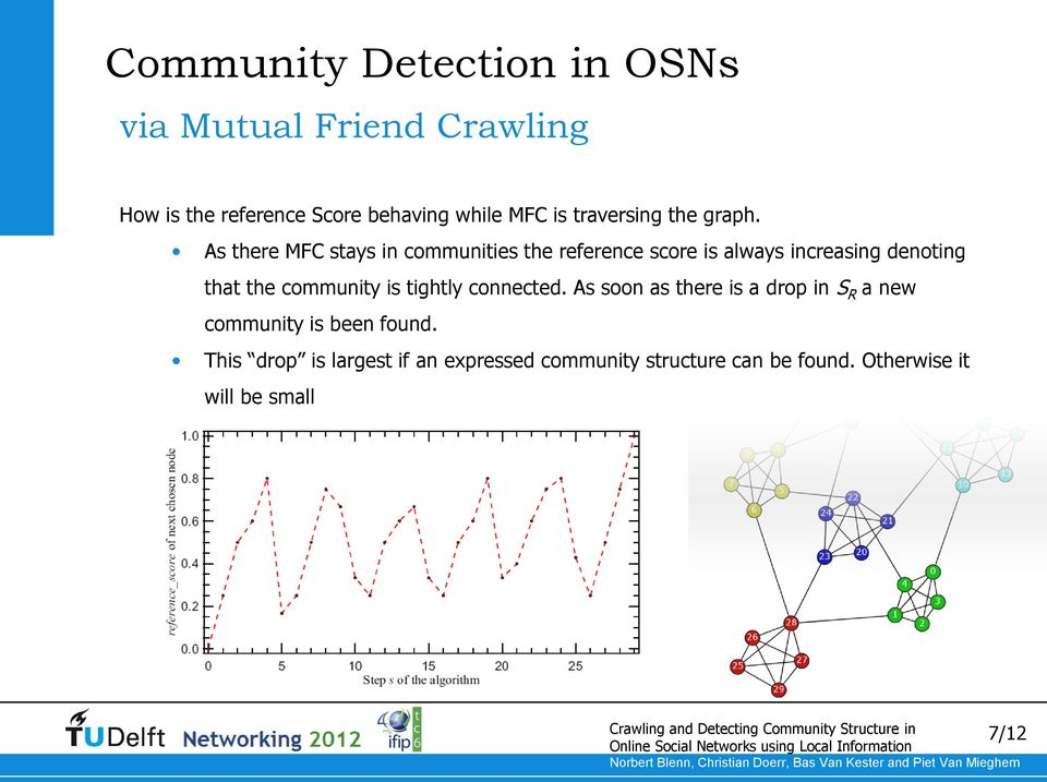 As there MFC stays in communities the reference score is always increasing denoting that the community